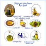 Oleje pro užití ve studené kuchyni